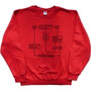 Scholes Flow Chart T-Shirt