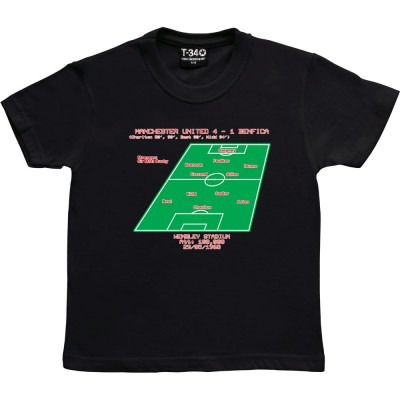 1968 European Cup Final Line-Up